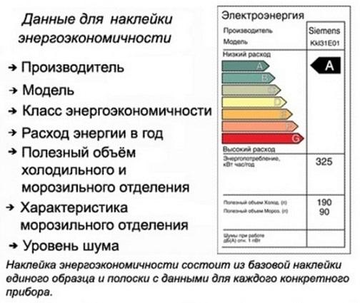 образец этикетки со знаком еас